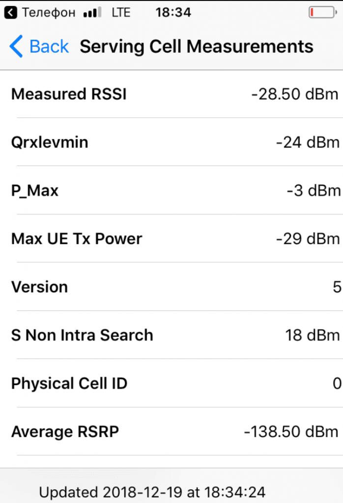 как измерить уровень сигнала сотовой связи